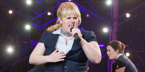 Pitch Perfect 2'-s Rebel Wilson and Adam DeVine on Fat Amy and ...